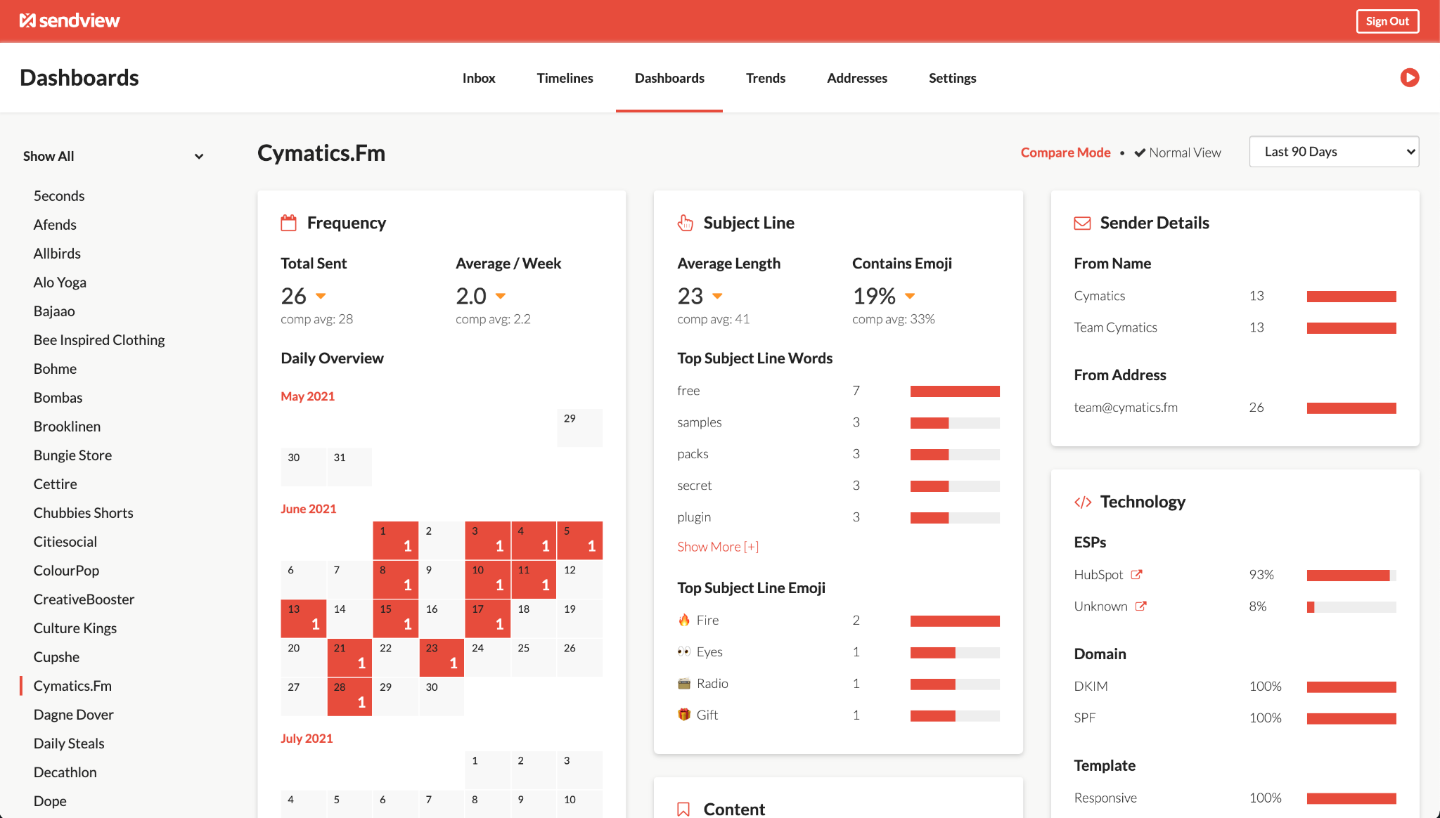 SendView's Dashboard view